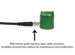 S2-421-Up-Green-Side-Cable